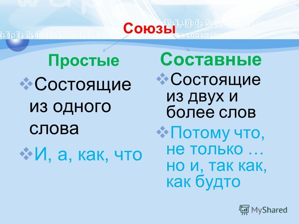 Союзы Простые Состоящие из одного слова И, а, как, что Составные Состоящие из двух и более слов Потому что, не только … но и, так как, как будто