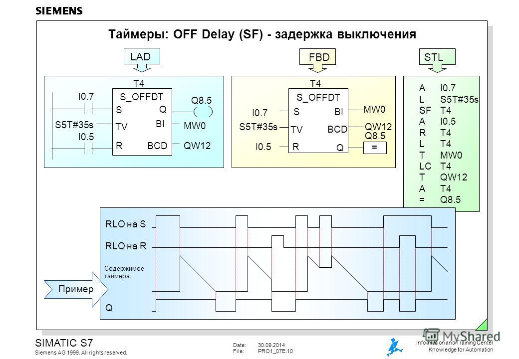 Date:30.09.2014 File:PRO1_07E.10 SIMATIC S7 Siemens AG 1999. All rights reserved. Information and Training Center Knowledge for Automation Таймеры: OFF Delay (SF) - задержка выключения STL AI0.7 LS5T#35s SFT4 AI0.5 RT4 LT4 TMW0 LCT4 TQW12 AT4 =Q8.5 L