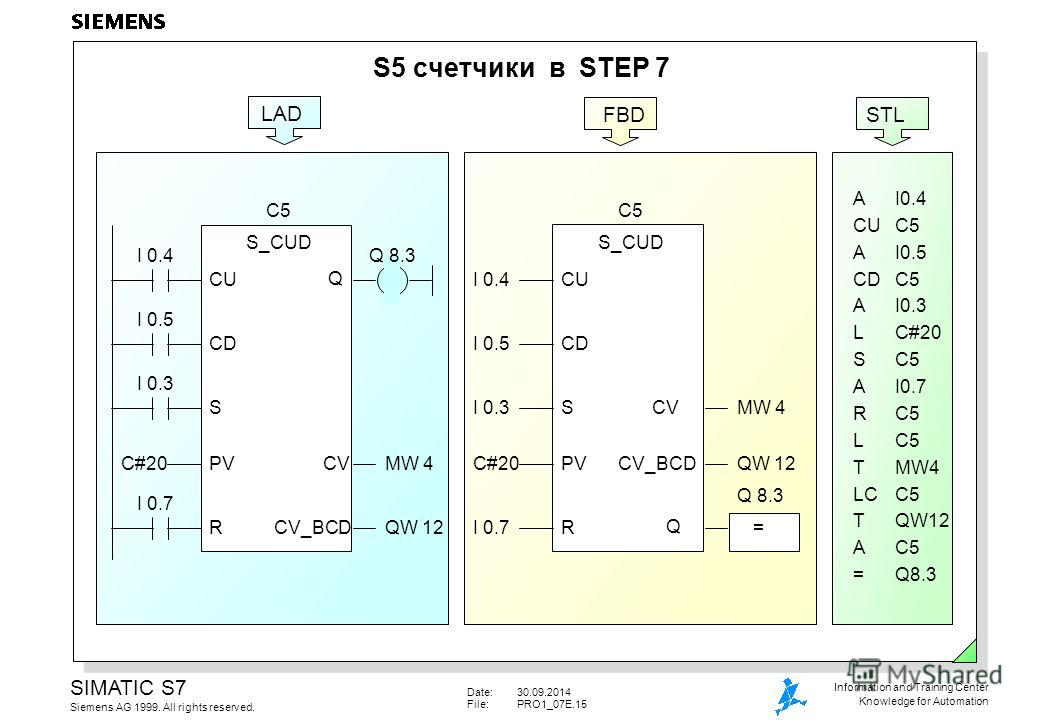 Date:30.09.2014 File:PRO1_07E.15 SIMATIC S7 Siemens AG 1999. All rights reserved. Information and Training Center Knowledge for Automation S5 счетчики в STEP 7 STL AI0.4 CUC5 AI0.5 CDC5 AI0.3 LC#20 SC5 AI0.7 RC5 LC5 TMW4 LCC5 TQW12 AC5 =Q8.3 LAD FBD