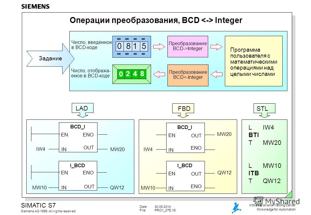 Date:30.09.2014 File:PRO1_07E.19 SIMATIC S7 Siemens AG 1999. All rights reserved. Information and Training Center Knowledge for Automation Операции преобразования, BCD Integer IN BCD_I EN ENO OUT IN IW4 MW20 IN I_BCD EN ENO OUT IN MW10 QW12 FBD LIW4