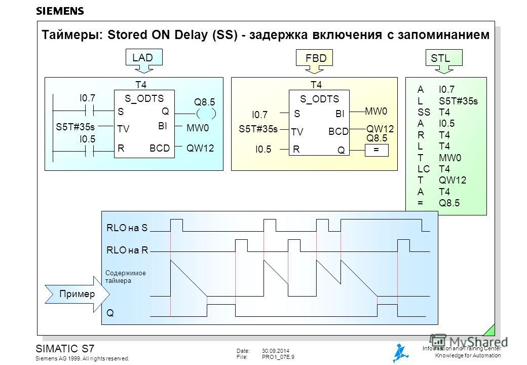 Date:30.09.2014 File:PRO1_07E.9 SIMATIC S7 Siemens AG 1999. All rights reserved. Information and Training Center Knowledge for Automation Таймеры: Stored ON Delay (SS) - задержка включения с запоминанием STL AI0.7 LS5T#35s SST4 AI0.5 RT4 LT4 TMW0 LCT