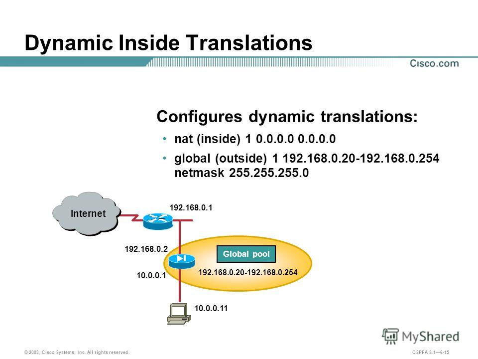 © 2003, Cisco Systems, Inc. All rights reserved. CSPFA 3.16-15 Dynamic Inside Translations Configures dynamic translations: nat (inside) 1 0.0.0.0 0.0.0.0 global (outside) 1 192.168.0.20-192.168.0.254 netmask 255.255.255.0 192.168.0.20-192.168.0.254