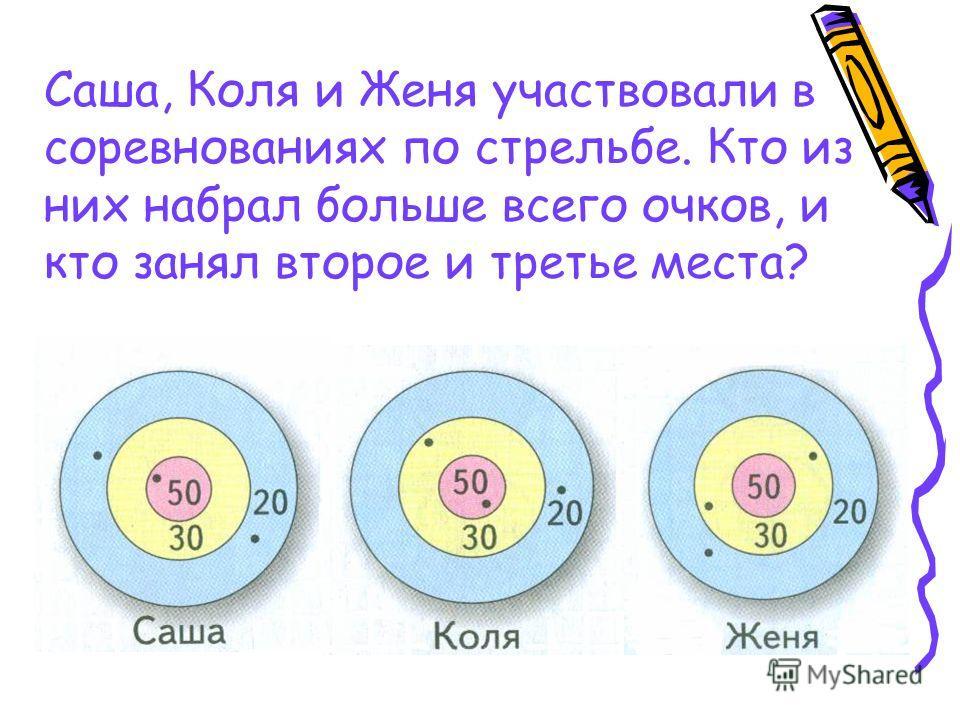Саша, Коля и Женя участвовали в соревнованиях по стрельбе. Кто из них набрал больше всего очков, и кто занял второе и третье места?