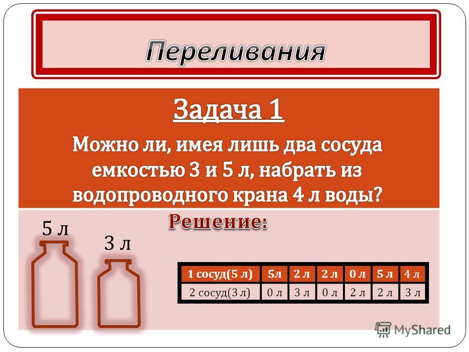 5 л 3 л 1 сосуд (5 л )5 л 5 л 2 л 0 л 5 л 2 сосуд (3 л )0 л 0 л 3 л 0 л 2 л 3 л 4 л
