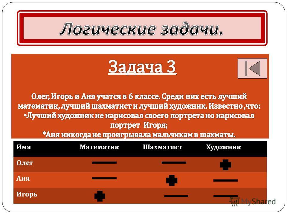 Имя МатематикШахматист Художник Олег Аня Игорь