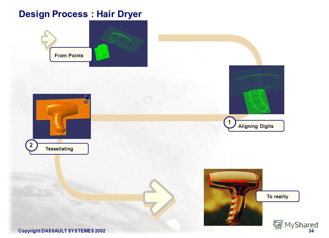 Copyright DASSAULT SYSTEMES 200234 Design Process : Hair Dryer Aligning Digits 1 Tessellating 2 From Points To reality