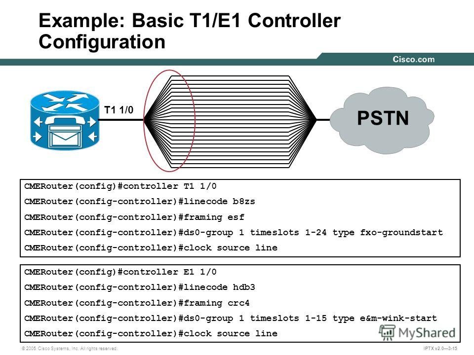 © 2005 Cisco Systems, Inc. All rights reserved. IPTX v2.03-15 Example: Basic T1/E1 Controller Configuration CMERouter(config)#controller T1 1/0 CMERouter(config-controller)#linecode b8zs CMERouter(config-controller)#framing esf CMERouter(config-contr