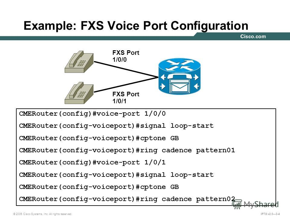 © 2005 Cisco Systems, Inc. All rights reserved. IPTX v2.03-4 Example: FXS Voice Port Configuration CMERouter(config)#voice-port 1/0/0 CMERouter(config-voiceport)#signal loop-start CMERouter(config-voiceport)#cptone GB CMERouter(config-voiceport)#ring