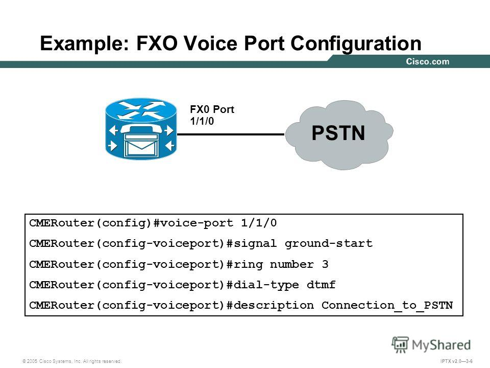 © 2005 Cisco Systems, Inc. All rights reserved. IPTX v2.03-6 Example: FXO Voice Port Configuration CMERouter(config)#voice-port 1/1/0 CMERouter(config-voiceport)#signal ground-start CMERouter(config-voiceport)#ring number 3 CMERouter(config-voiceport