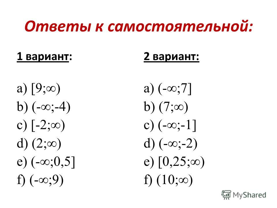 Ответы к самостоятельной: 1 вариант: a) [9;) b) (-;-4) c) [-2;) d) (2;) e) (-;0,5] f) (-;9) 2 вариант: a) (-;7] b) (7;) c) (-;-1] d) (-;-2) e) [0,25;) f) (10;)