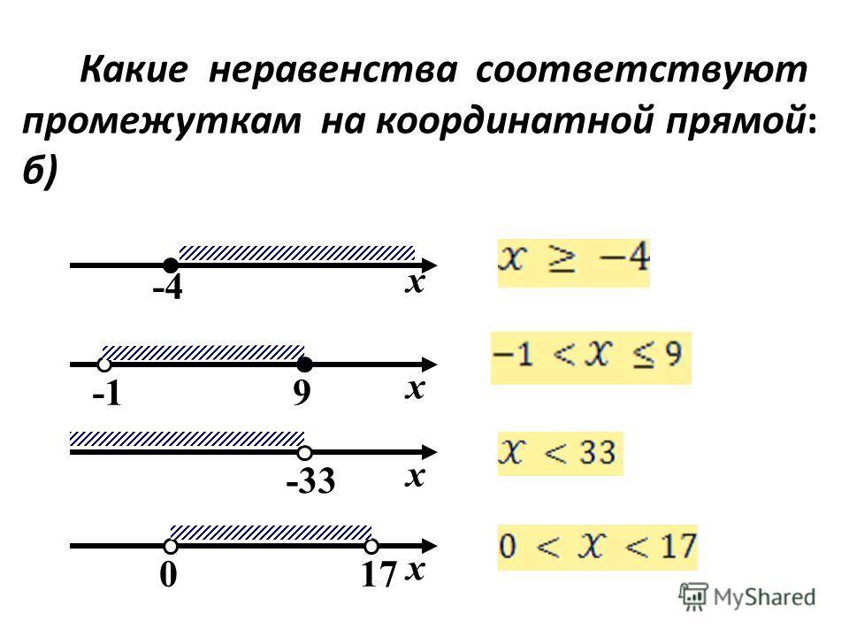Какие неравенства соответствуют промежуткам на координатной прямой: б) х -4 170 х -33 х 9 х