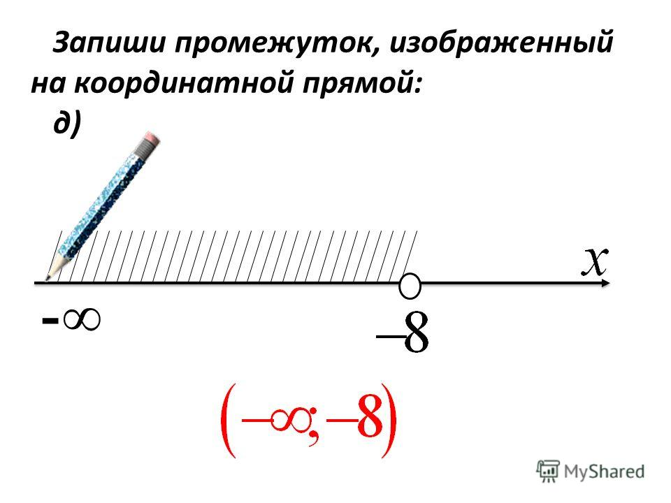 Запиши промежуток, изображенный на координатной прямой: д) -