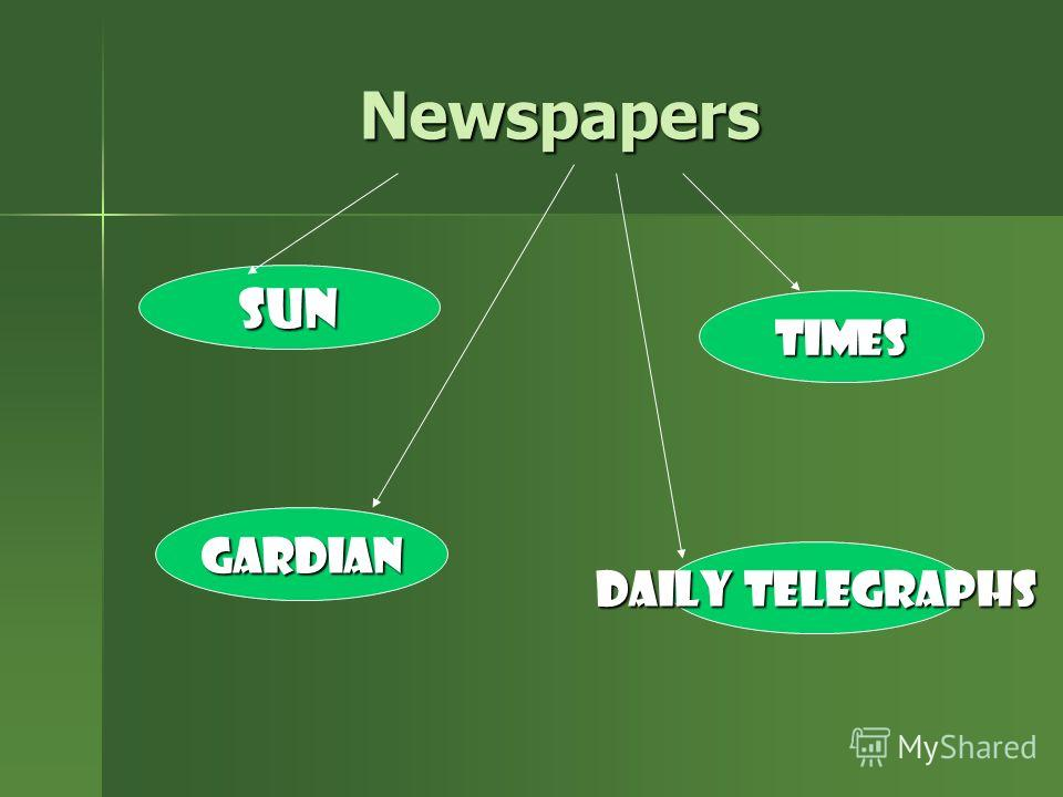 Newspapers Sun Gardian Daily Telegraphs Times