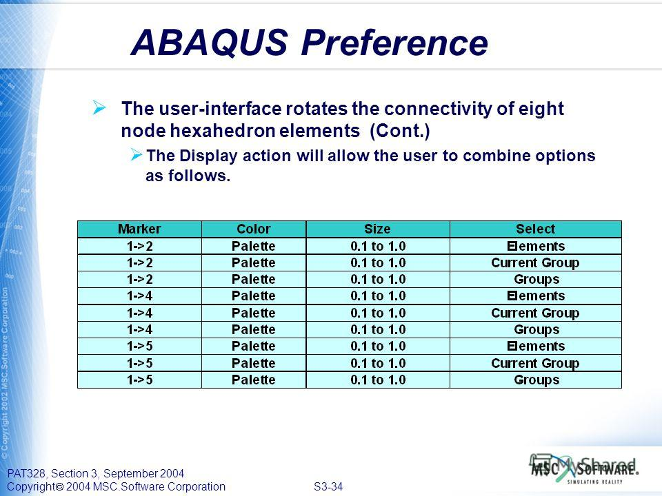 PAT328, Section 3, September 2004 Copyright 2004 MSC.Software Corporation S3-34 The user-interface rotates the connectivity of eight node hexahedron elements (Cont.) The Display action will allow the user to combine options as follows. ABAQUS Prefere