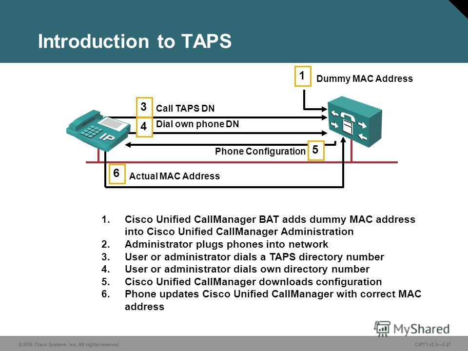 © 2006 Cisco Systems, Inc. All rights reserved. CIPT1 v5.03-27 Introduction to TAPS 1. Cisco Unified CallManager BAT adds dummy MAC address into Cisco Unified CallManager Administration 2. Administrator plugs phones into network 3. User or administra