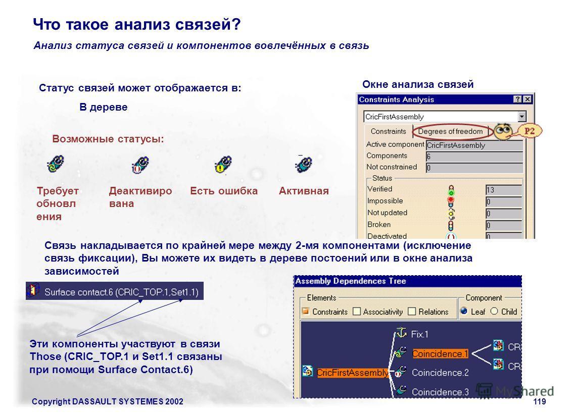 Copyright DASSAULT SYSTEMES 2002119 Что такое анализ связей? Анализ статуса связей и компонентов вовлечённых в связь Связь накладывается по крайней мере между 2-мя компонентами (исключение связь фиксации), Вы можете их видеть в дереве постоений или в