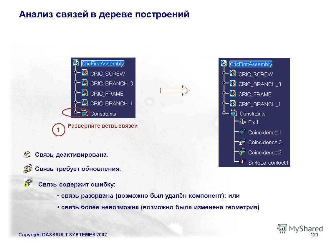 Copyright DASSAULT SYSTEMES 2002121 Анализ связей в дереве построений Связь требует обновления. Связь деактивирована. Связь содержит ошибку: связь разорвана (возможно был удалён компонент); или связь более невозможна (возможно была изменена геометрия