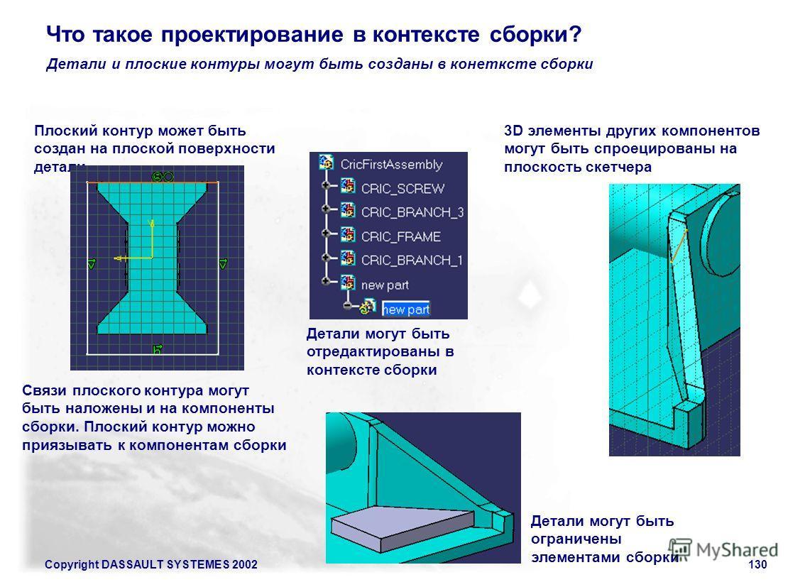 Copyright DASSAULT SYSTEMES 2002130 Что такое проектирование в контексте сборки? Детали и плоские контуры могут быть созданы в конетксте сборки Плоский контур может быть создан на плоской поверхности детали 3D элементы других компонентов могут быть с