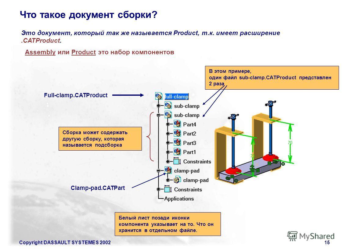 Copyright DASSAULT SYSTEMES 200215 Что такое документ сборки? Это документ, который так же называется Product, т.к. имеет расширение.CATProduct. Assembly или Product это набор компонентов Белый лист позади иконки компонента указывает на то. Что он хр