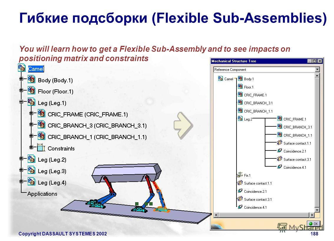 Copyright DASSAULT SYSTEMES 2002188 Гибкие подсборки (Flexible Sub-Assemblies) You will learn how to get a Flexible Sub-Assembly and to see impacts on positioning matrix and constraints
