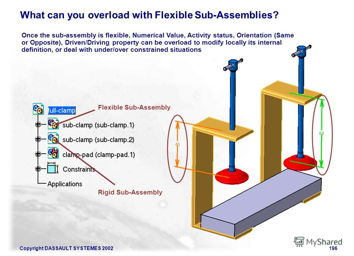 Copyright DASSAULT SYSTEMES 2002196 What can you overload with Flexible Sub-Assemblies? Once the sub-assembly is flexible, Numerical Value, Activity status, Orientation (Same or Opposite), Driven/Driving property can be overload to modify locally its