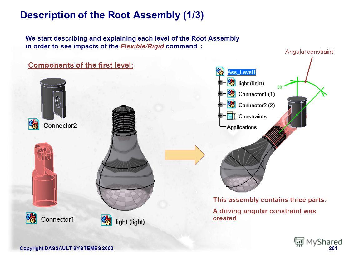 Copyright DASSAULT SYSTEMES 2002201 Description of the Root Assembly (1/3) Angular constraint This assembly contains three parts: A driving angular constraint was created Components of the first level : We start describing and explaining each level o