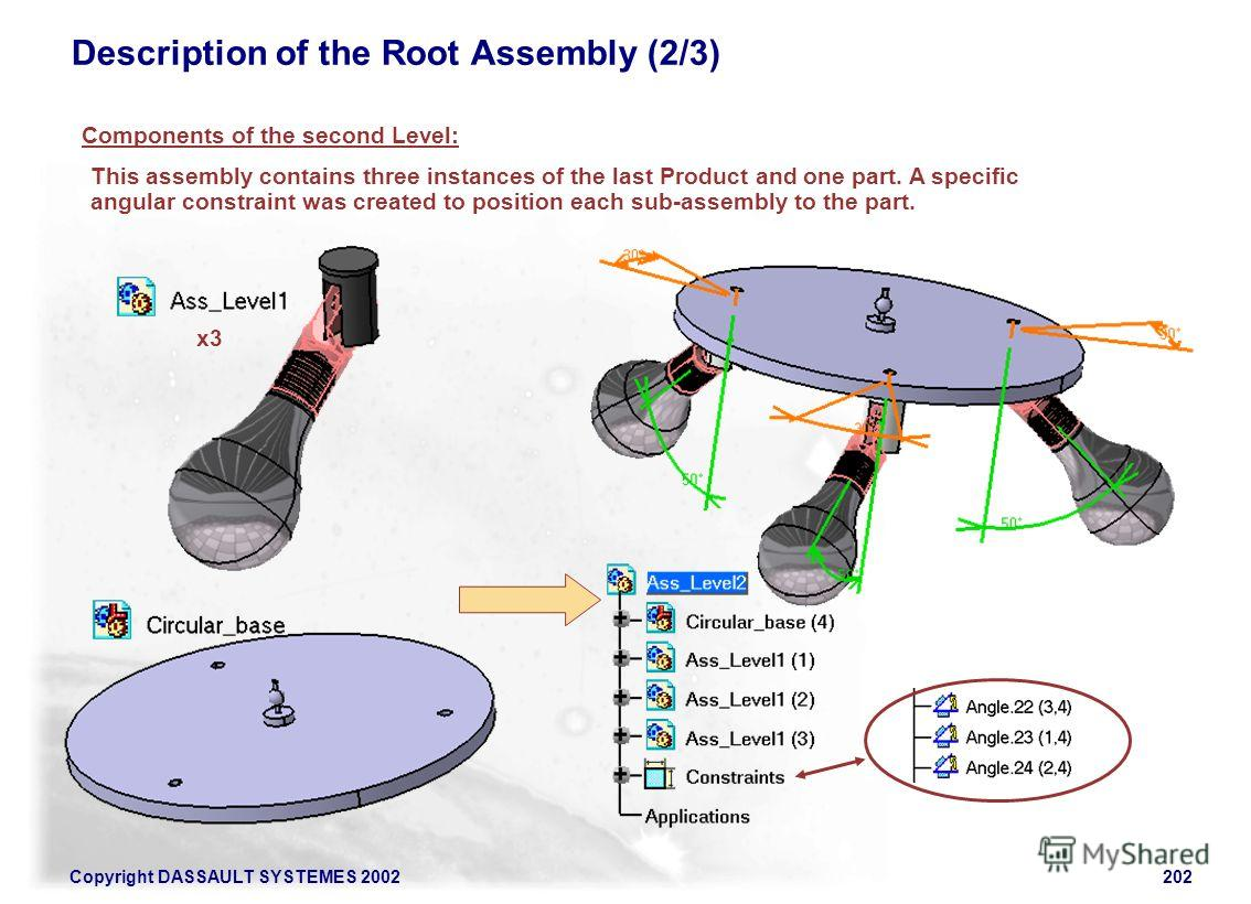 Copyright DASSAULT SYSTEMES 2002202 Description of the Root Assembly (2/3) This assembly contains three instances of the last Product and one part. A specific angular constraint was created to position each sub-assembly to the part. Components of the