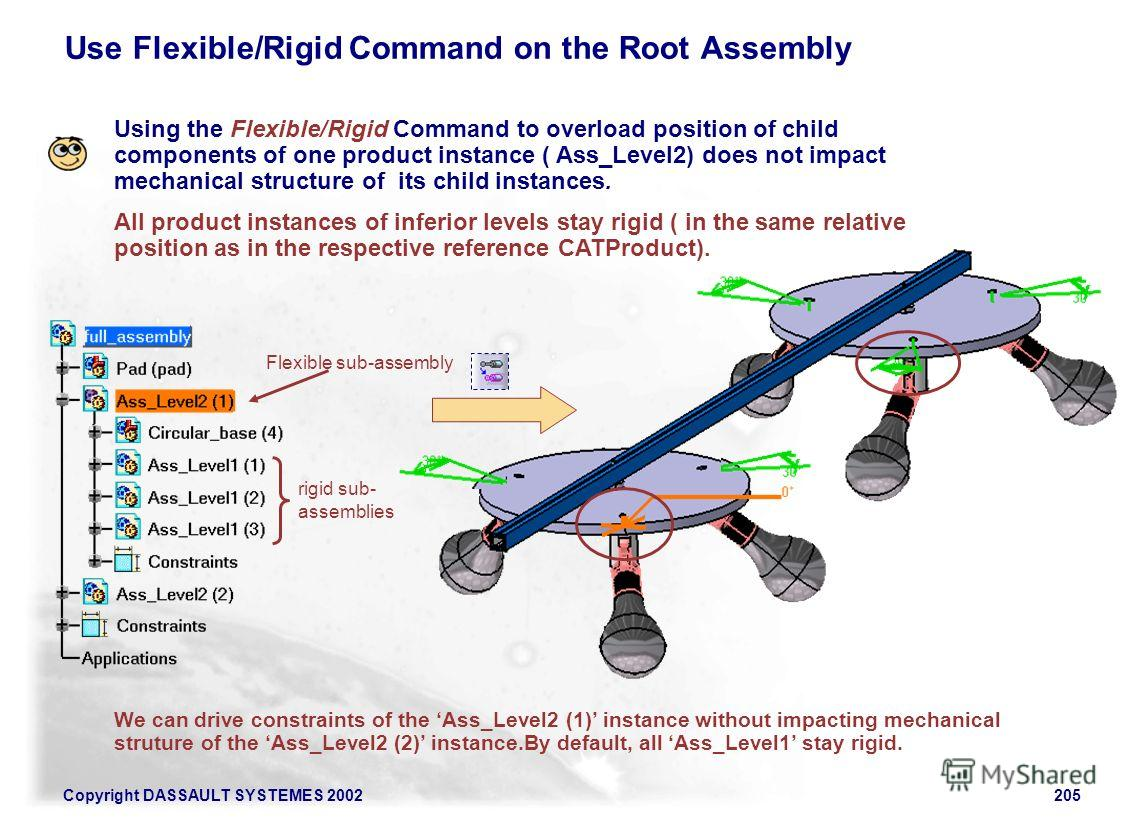 Copyright DASSAULT SYSTEMES 2002205 Use Flexible/Rigid Command on the Root Assembly Using the Flexible/Rigid Command to overload position of child components of one product instance ( Ass_Level2) does not impact mechanical structure of its child inst