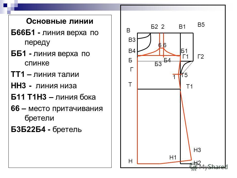 Основные линии Б66Б1 - линия верха по переду ББ1 - линия верха по спинке ТТ1 – линия талии НН3 - линия низа Б11 Т1Н3 – линия бока 66 – место притачивания бретели Б3Б22Б4 - бретель В Н В1 Н1 Т Т1 Г Б4 В5 Г2 Н2 Н3 В3 В4 Г1 Б Б3 Б2 2 Т5 1 Б1 6
