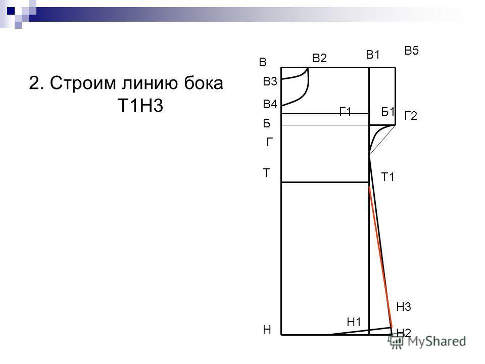 2. Строим линию бока Т1Н3 В Н В1 Н1 Т Т1 Г Г1 В5 Г2 Н2 Н3 В2 В3 В4 Б1 Б