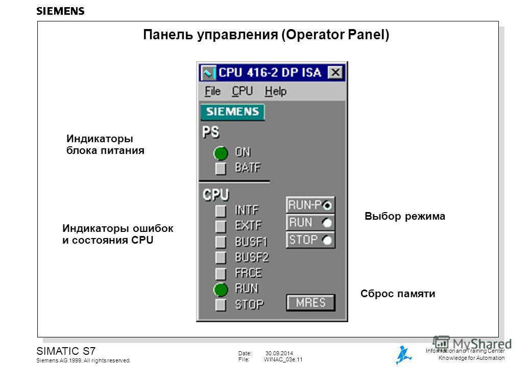 Date: 30.09.2014 File:WINAC_03e.11 SIMATIC S7 Siemens AG 1999. All rights reserved. Information and Training Center Knowledge for Automation Панель управления (Operator Panel) Индикаторы блока питания Индикаторы ошибок и состояния CPU Сброс памяти Вы