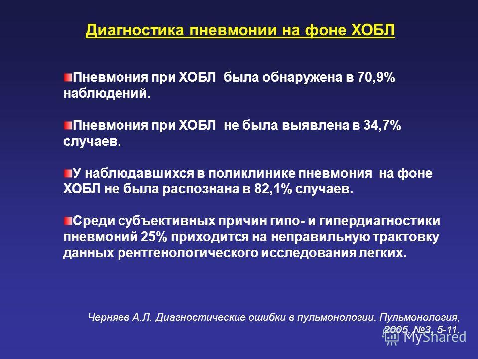 Диагностика пневмонии на фоне ХОБЛ Черняев А.Л. Диагностические ошибки в пульмонологии. Пульмонология, 2005, 3, 5-11. Пневмония при ХОБЛ была обнаружена в 70,9% наблюдений. Пневмония при ХОБЛ не была выявлена в 34,7% случаев. У наблюдавшихся в поликл