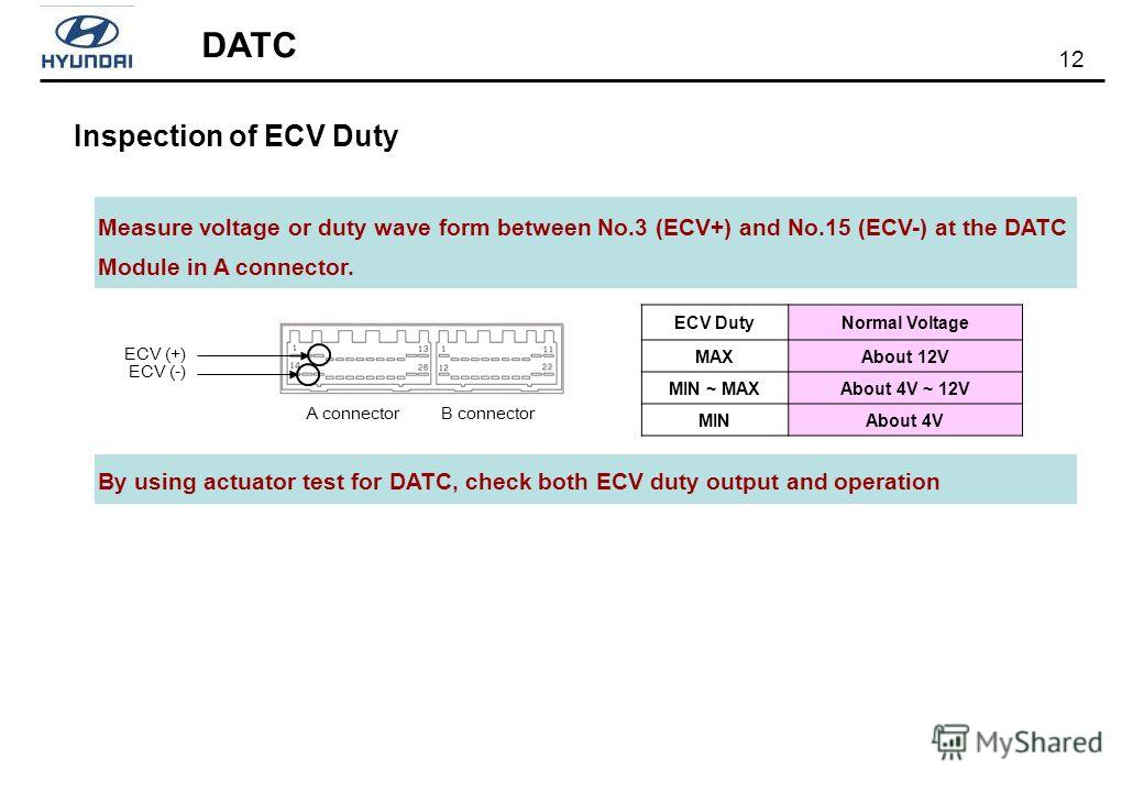 12 DATC Inspection of ECV Duty Measure voltage or duty wave form between No.3 (ECV+) and No.15 (ECV-) at the DATC Module in A connector. By using actuator test for DATC, check both ECV duty output and operation ECV (+) ECV (-) A connector B connector