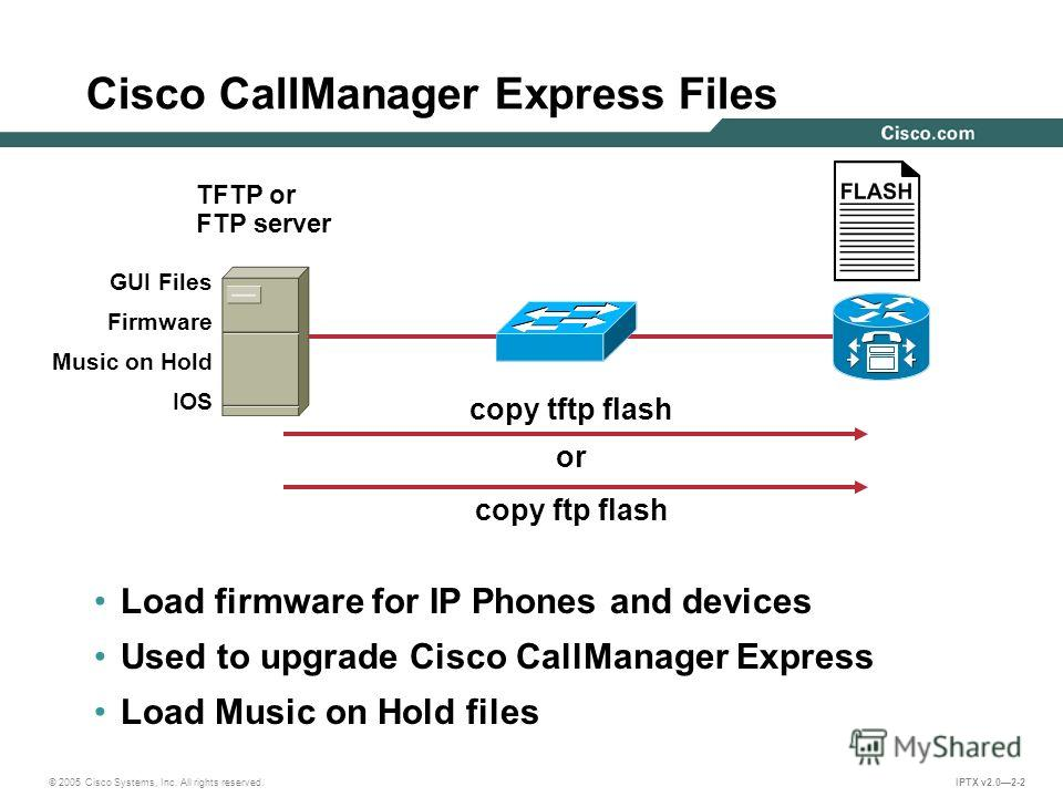 © 2005 Cisco Systems, Inc. All rights reserved. IPTX v2.02-2 Cisco CallManager Express Files TFTP or FTP server GUI Files Firmware Music on Hold IOS copy ftp flash copy tftp flash or Load firmware for IP Phones and devices Used to upgrade Cisco CallM