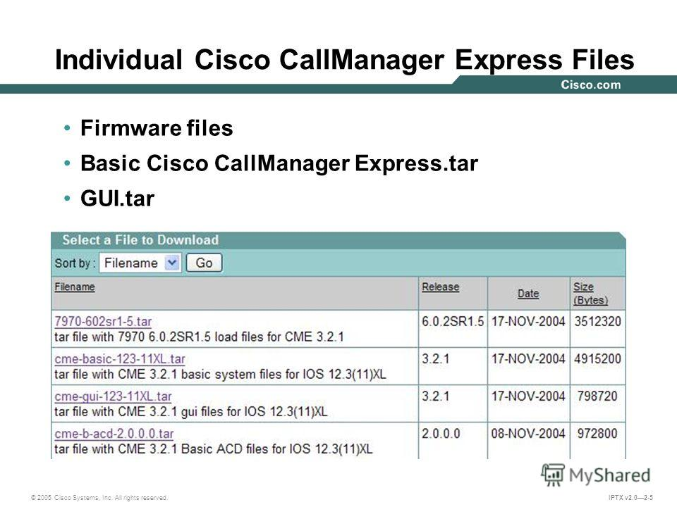 © 2005 Cisco Systems, Inc. All rights reserved. IPTX v2.02-5 Individual Cisco CallManager Express Files Firmware files Basic Cisco CallManager Express.tar GUI.tar