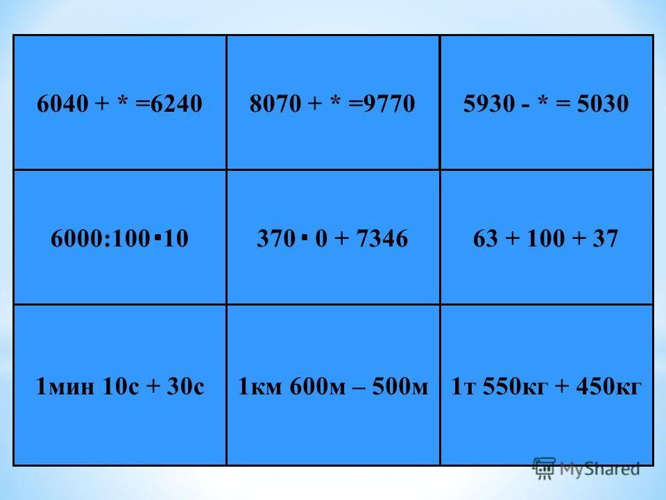 * Е г и п е т 1 т 550 кг + 450 кг 1 км 600 м – 500 м 1 мин 10 с + 30 с 63 + 100 + 37370 0 + 73466000:100 10 5930 - * = 50308070 + * =97706040 + * =6240