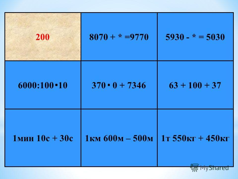 * Е г и п е т 1 т 550 кг + 450 кг 1 км 600 м – 500 м 1 мин 10 с + 30 с 63 + 100 + 37370 0 + 73466000:100 10 5930 - * = 50308070 + * =9770200