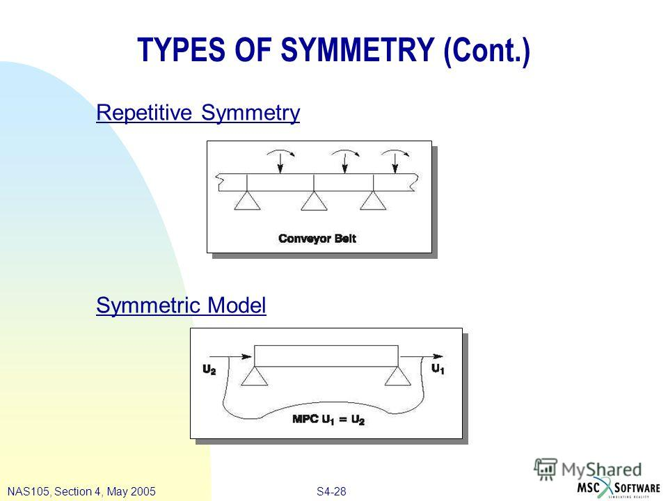 S4-28NAS105, Section 4, May 2005 TYPES OF SYMMETRY (Cont.) Repetitive Symmetry Symmetric Model
