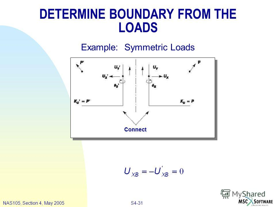 S4-31NAS105, Section 4, May 2005 DETERMINE BOUNDARY FROM THE LOADS Example: Symmetric Loads Connect