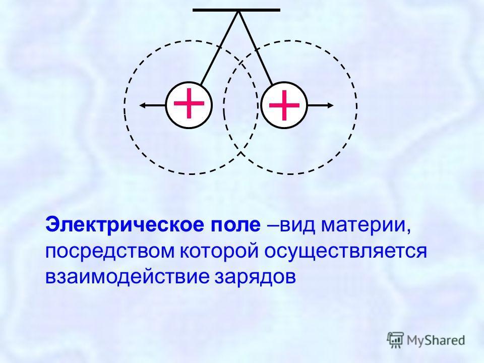 Электрическое поле –вид материи, посредством которой осуществляется взаимодействие зарядов