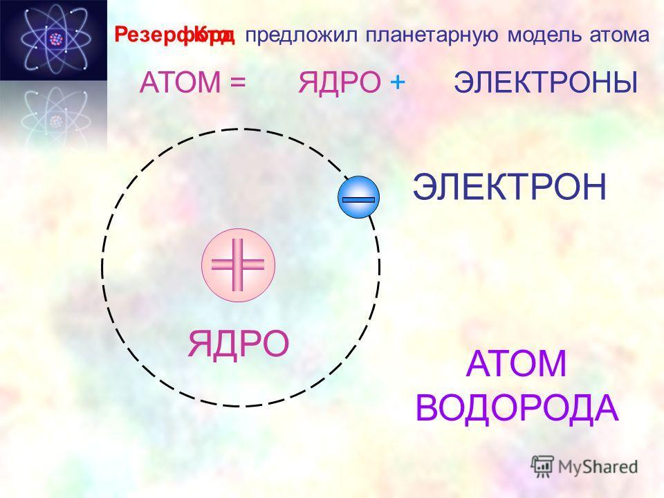 ЭЛЕКТРОН ЯДРО ЭЛЕКТРОНЫЯДРО +АТОМ = АТОМ ВОДОРОДА предложил планетарную модель атома Резерфорд Кто