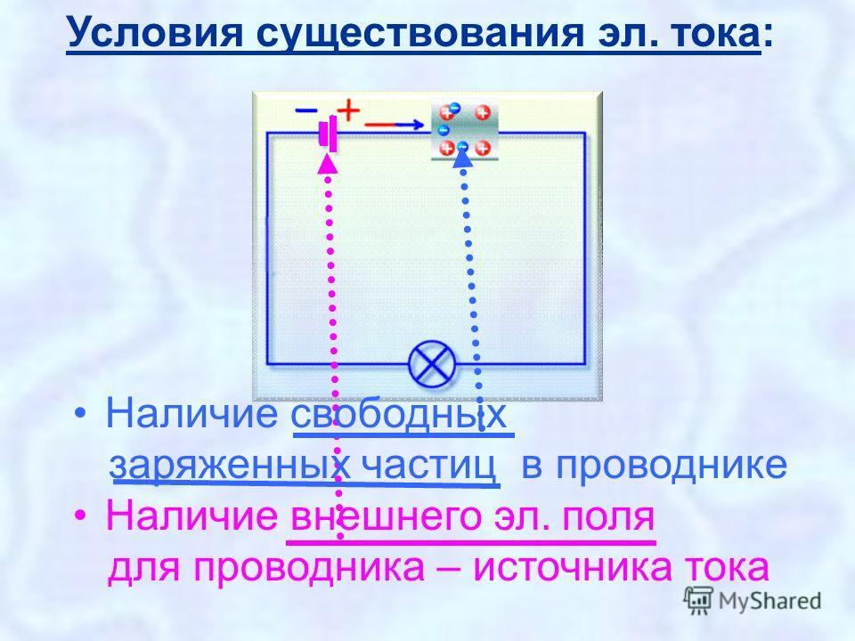 Условия существования эл. тока: Наличие свободных заряженных частиц в проводнике Наличие внешнего эл. поля для проводника – источника тока