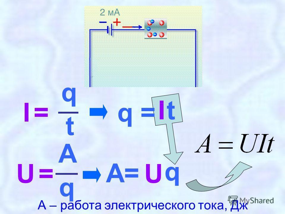 I =I = q t U =U = A q It q =U A= q А – работа электрического тока, Дж