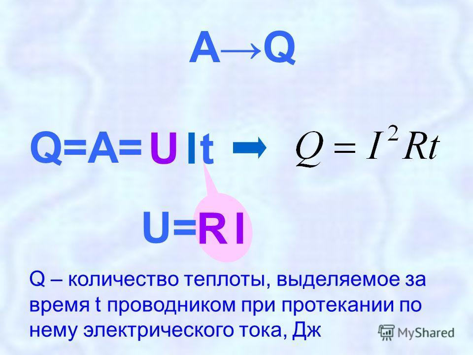 U Q=A= ItR U= I AQAQ Q – количество теплоты, выделяемое за время t проводником при протекании по нему электрического тока, Дж