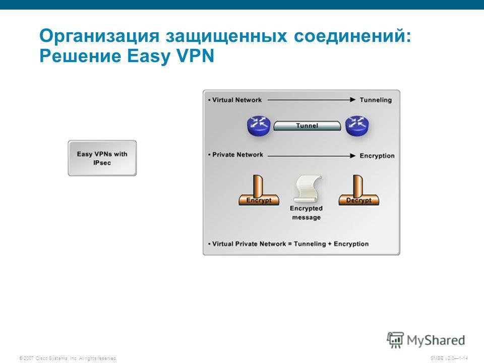 © 2007 Cisco Systems, Inc. All rights reserved. SMBE v2.01-14 Организация защищенных соединений: Решение Easy VPN