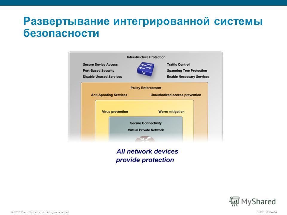 © 2007 Cisco Systems, Inc. All rights reserved. SMBE v2.01-4 Развертывание интегрированной системы безопасности