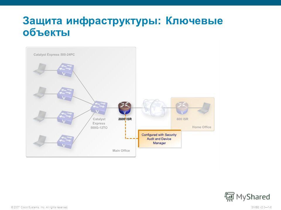 © 2007 Cisco Systems, Inc. All rights reserved. SMBE v2.01-6 Защита инфраструктуры: Ключевые объекты