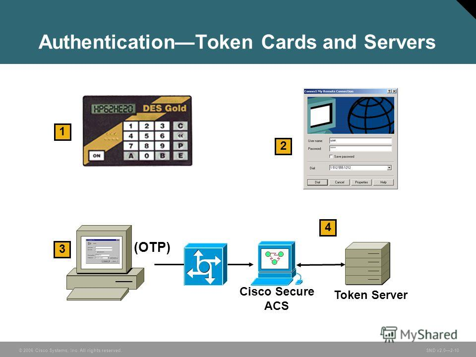 © 2006 Cisco Systems, Inc. All rights reserved. SND v2.02-10 AuthenticationToken Cards and Servers Cisco Secure ACS (OTP) Token Server 1 2 3 4