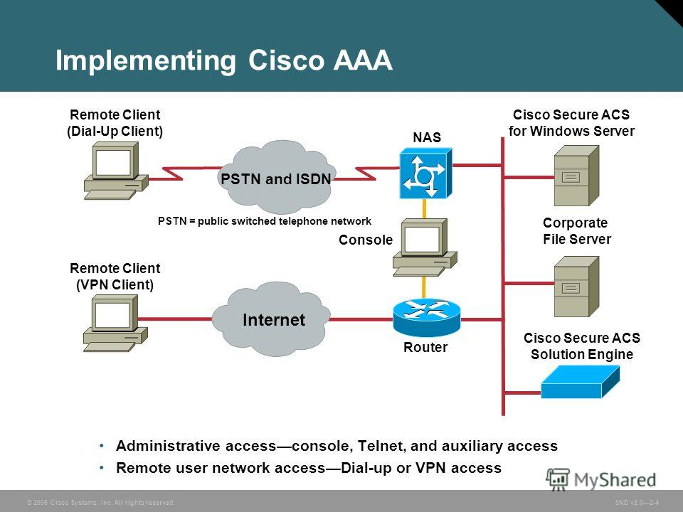 © 2006 Cisco Systems, Inc. All rights reserved. SND v2.02-4 Implementing Cisco AAA Administrative accessconsole, Telnet, and auxiliary access Remote user network accessDial-up or VPN access Cisco Secure ACS for Windows Server Remote Client (Dial-Up C
