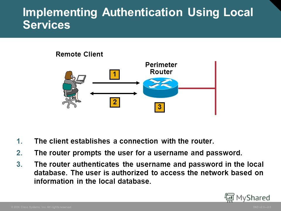 © 2006 Cisco Systems, Inc. All rights reserved. SND v2.02-5 Implementing Authentication Using Local Services 1. The client establishes a connection with the router. 2. The router prompts the user for a username and password. 3. The router authenticat